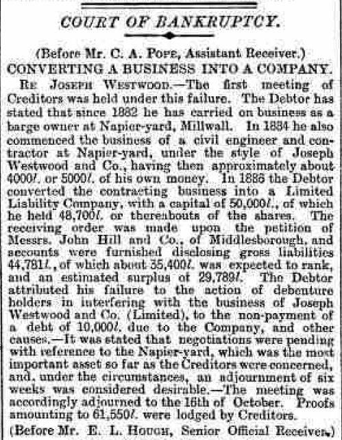 1896, London Standard