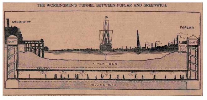 Resultado de imagen de greenwich foot tunnel drawings